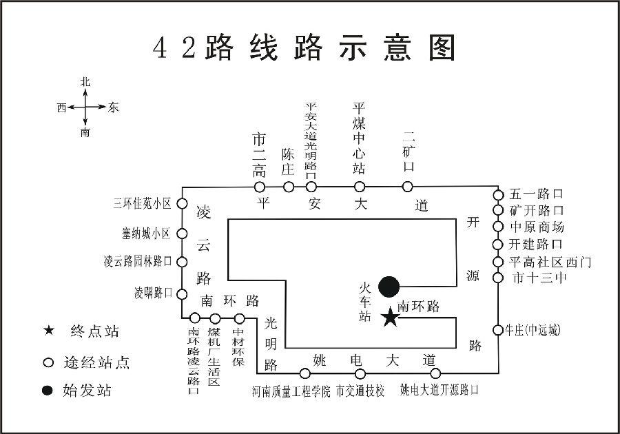 为方便群众出行,填补公交服务空白区域,减少市民换乘,经实地勘察,市公交总公司拟于近期开通城市公交线路42路、50路、51路,对30路区间、37路予以调整,具体情况公示如下: 一、新辟城市公交线路3条: (一)42路(环形线路):火车站平煤中心站火车站 1.途径道路:南环路、开源路、平安大道、凌云路、光明路、姚电大道、开源路、南环路。 2.